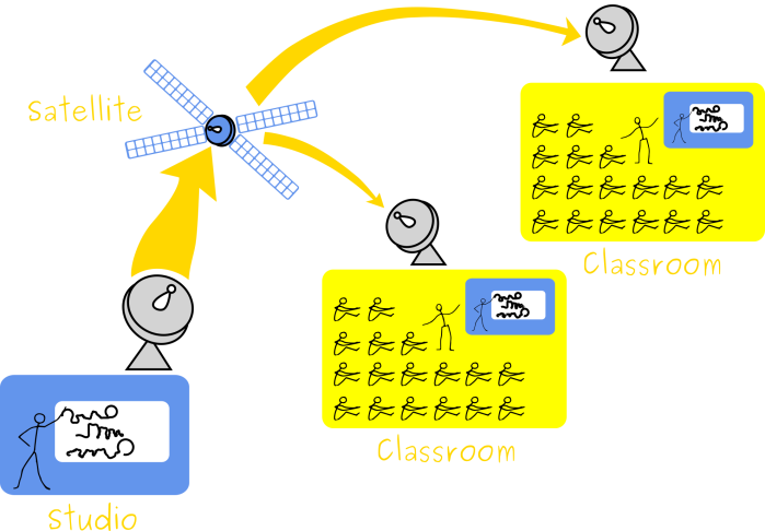 ict-satellite-education